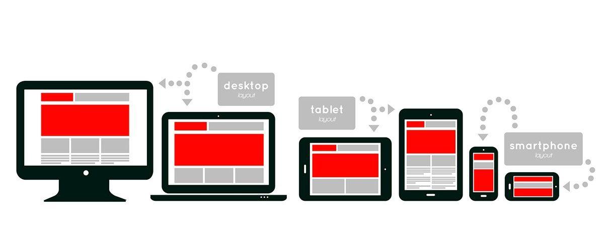 Разработка мобильной версии сайта - цены на создание версии сайта для мобильных устройств в Москве